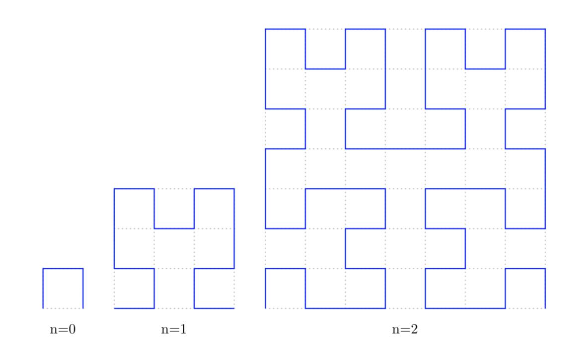 Hilbert curve generation