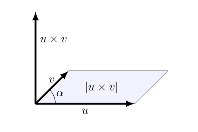 Vector product