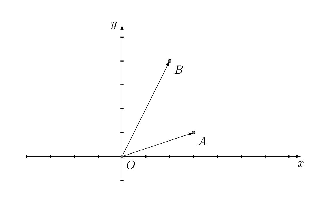 Points and 2D vectors