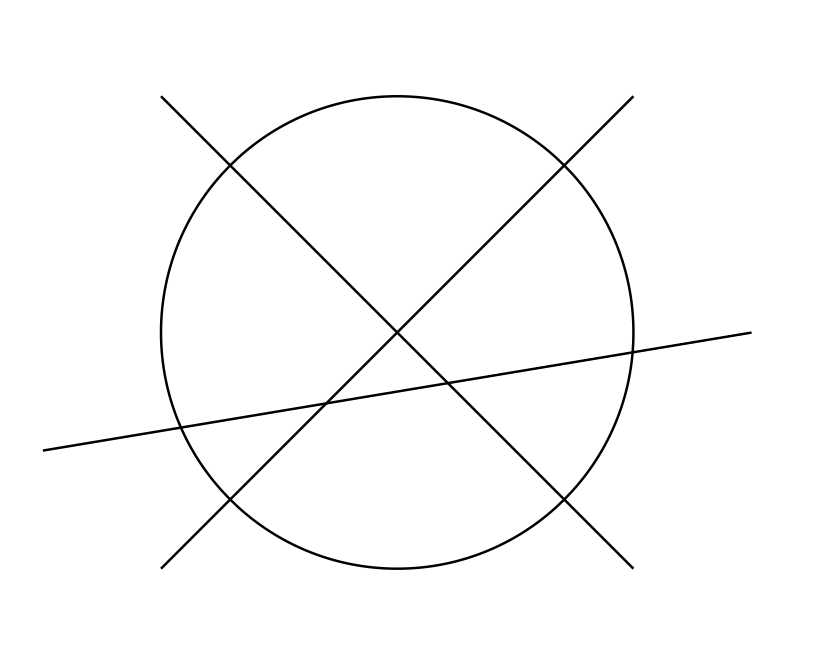 Circle and lines