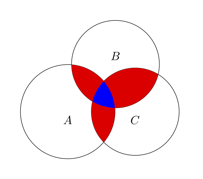 Three sets A,B,C intersecting