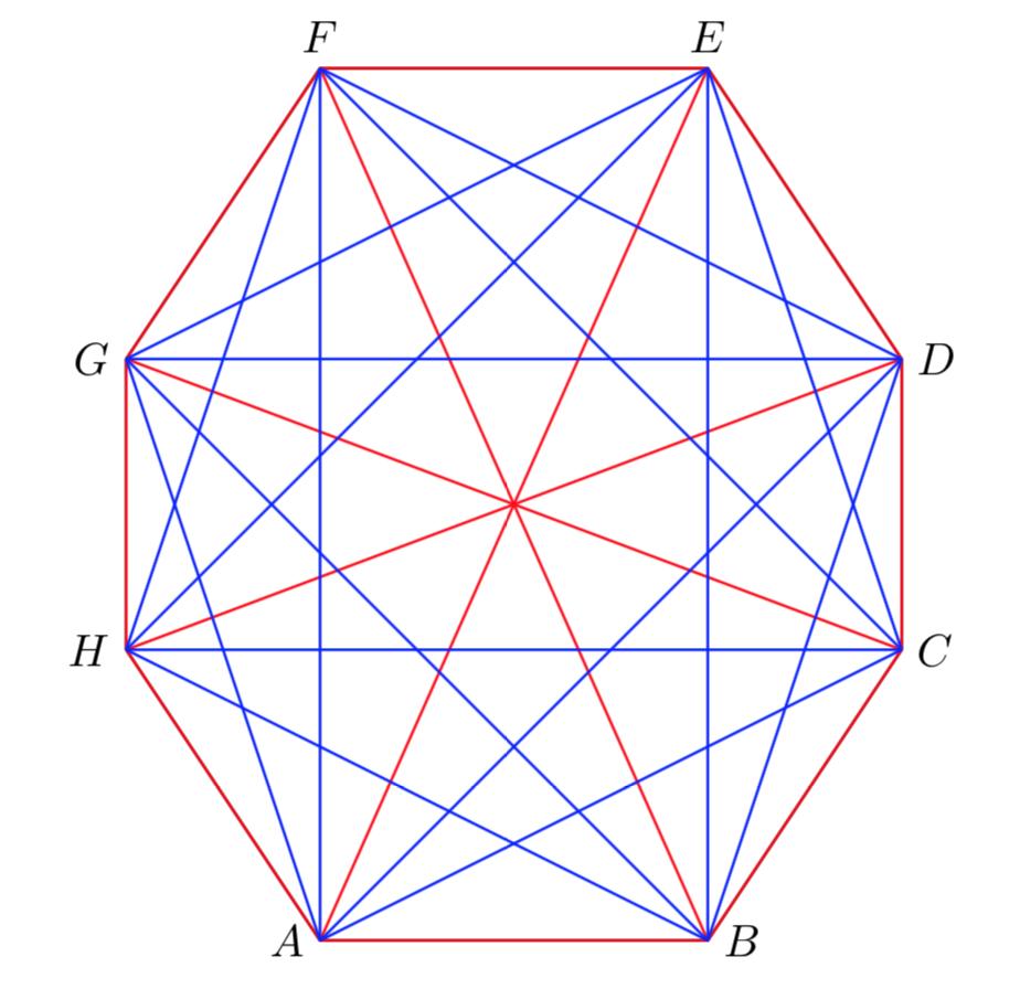 Octagon graph