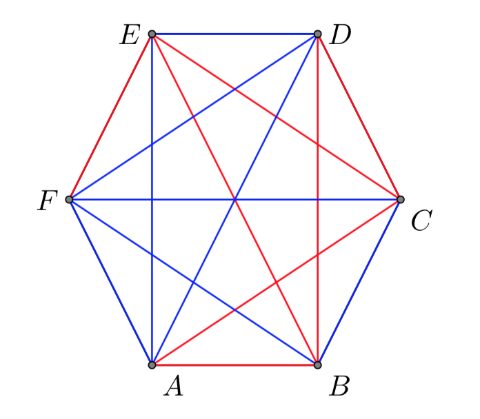 Triangles in a hexagon