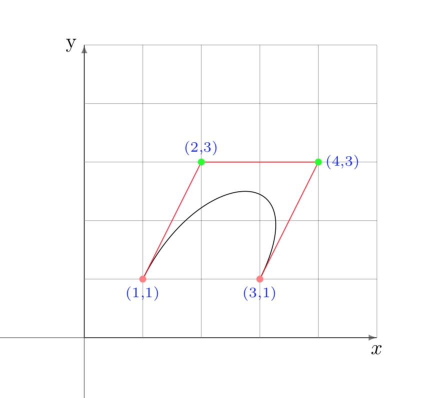 Bézier curve with 4 nodes